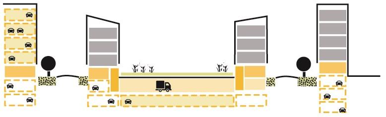 Sección tipo aparcamiento